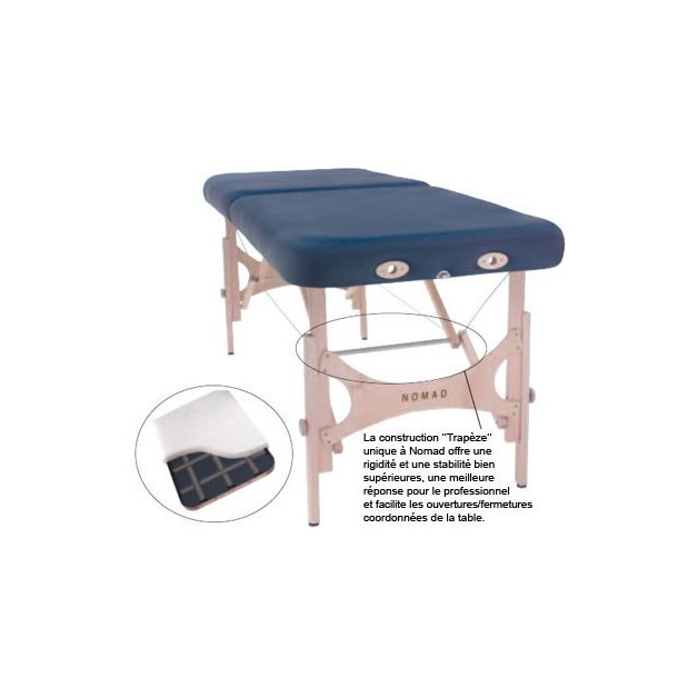 Table Nomad Pro