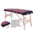 Équipements de massage